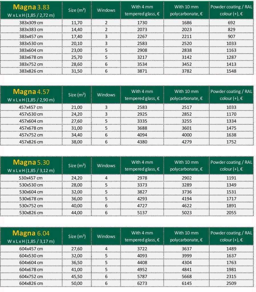 MAGNA greenhouse prices R