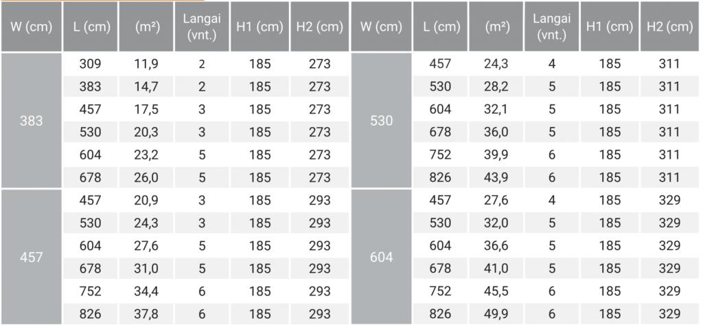 MAGNA siltnamio standartiniai matmenys GARDENIS