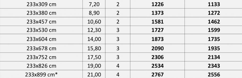 MURUS 236 KAINORASTIS