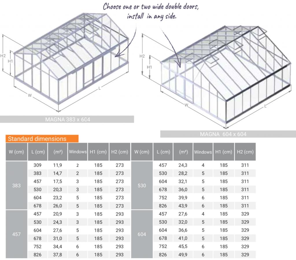 MAGNA greenhouse dimensions