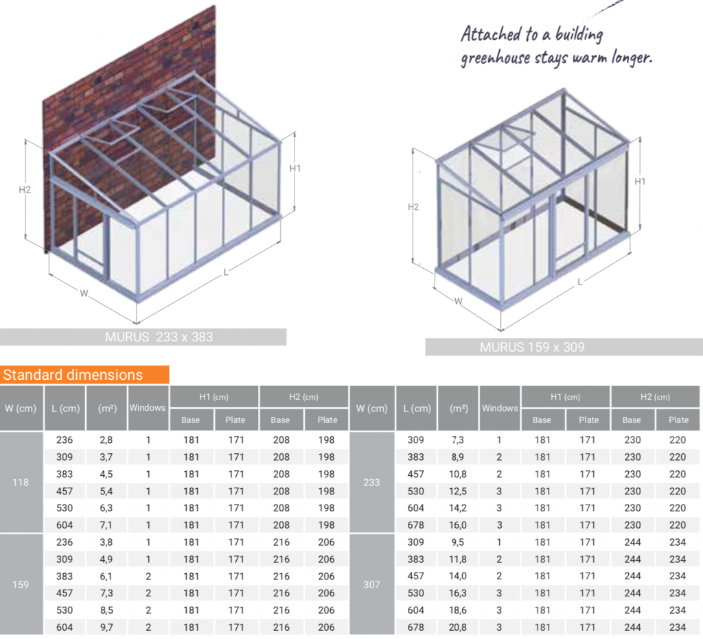 MURUS greenhouse dimensions and sizes