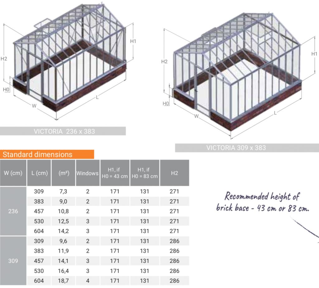 Victoria greenhouse dimensions sizes