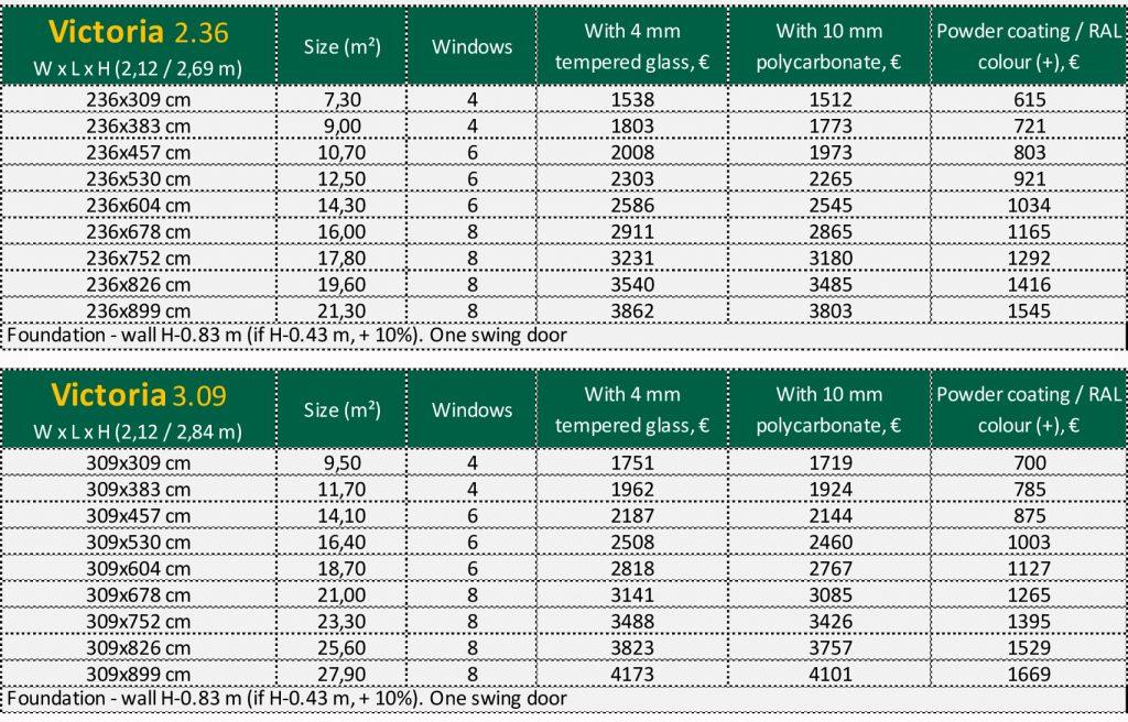 VICTORIA greenhouse prices R