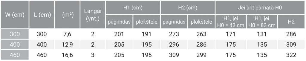RINGO oranzerijos siltnamio standartiniai matmenys GARDENIS