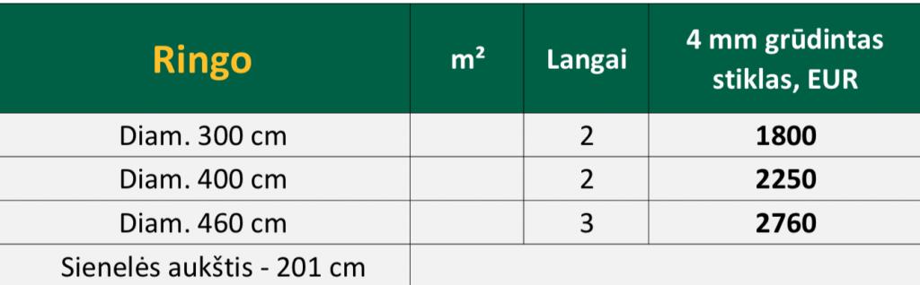 RINGO siltnamio kainos Gardenis