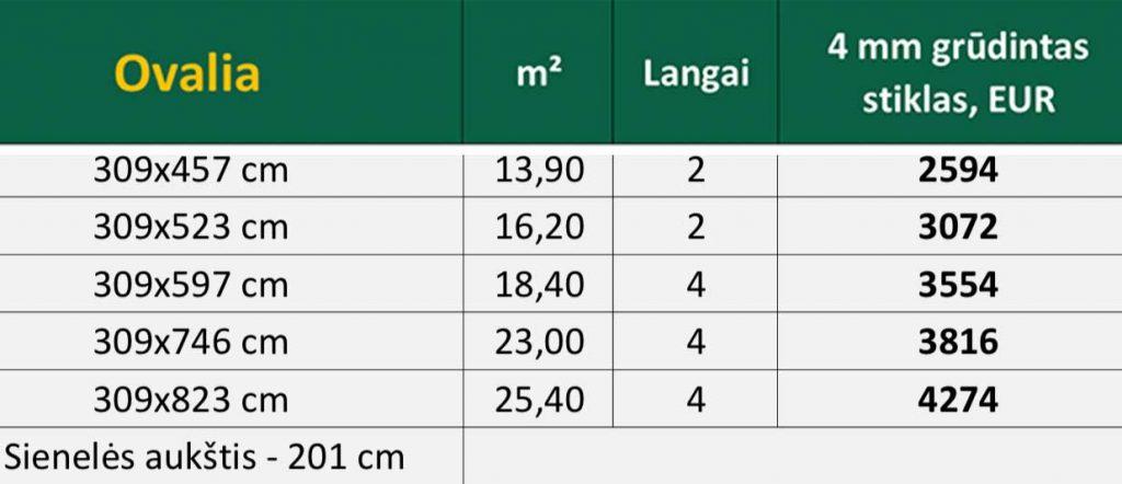 OVALIA-siltnamio-oranzerijos-kainos