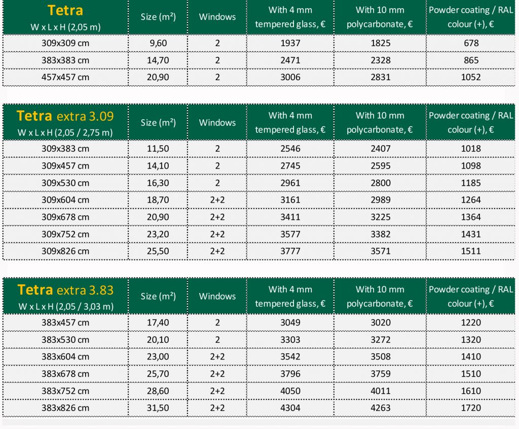 TETRA greenhouse prices R