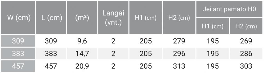 TETRA oranzerija pavesine siltnamis standartiniai matmenys GARDENIS
